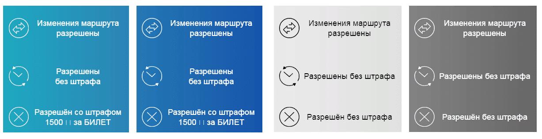 Условия тарифов «Эконом», «Премиум эконом», «Комфорт» и «Бизнес» до окончания регистрации на рейс