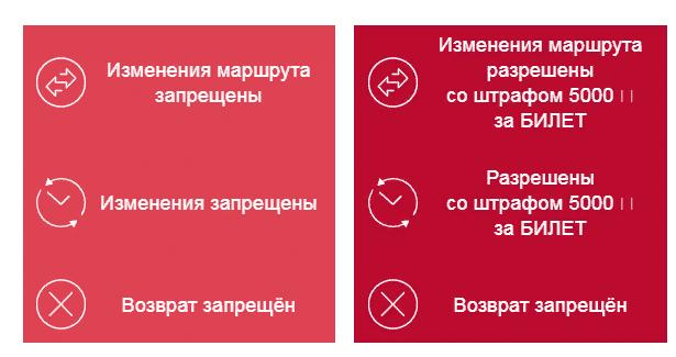 Условия тарифов «Промо лайт» и «Промо» при неявке на регистрацию