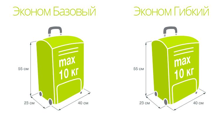 Правила провоза багажа S7